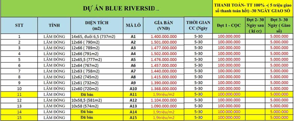 bảng giá dất nền lâm hà Blue Riverside